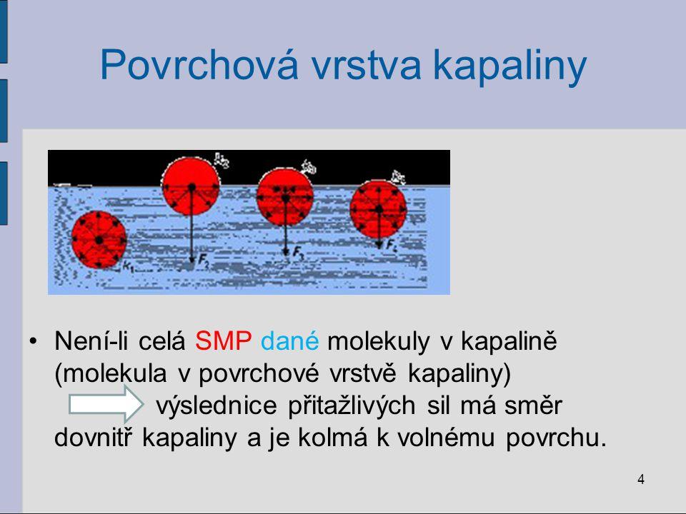 Povrchová vrstva kapaliny Není-li celá SMP dané molekuly v kapalině (molekula v povrchové vrstvě kapaliny) výslednice přitažlivých sil má směr dovnitř