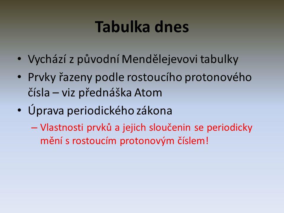 Tabulka dnes Vychází z původní Mendělejevovi tabulky Prvky řazeny podle rostoucího protonového čísla – viz přednáška Atom Úprava periodického zákona –