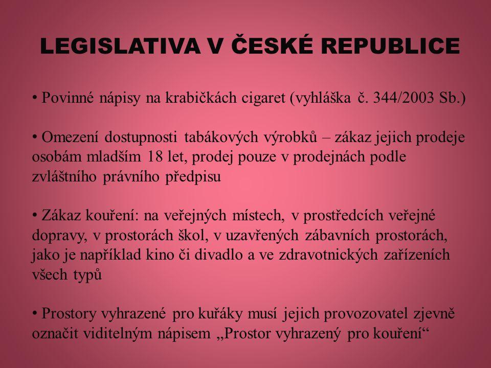 LEGISLATIVA V ČESKÉ REPUBLICE Povinné nápisy na krabičkách cigaret (vyhláška č.
