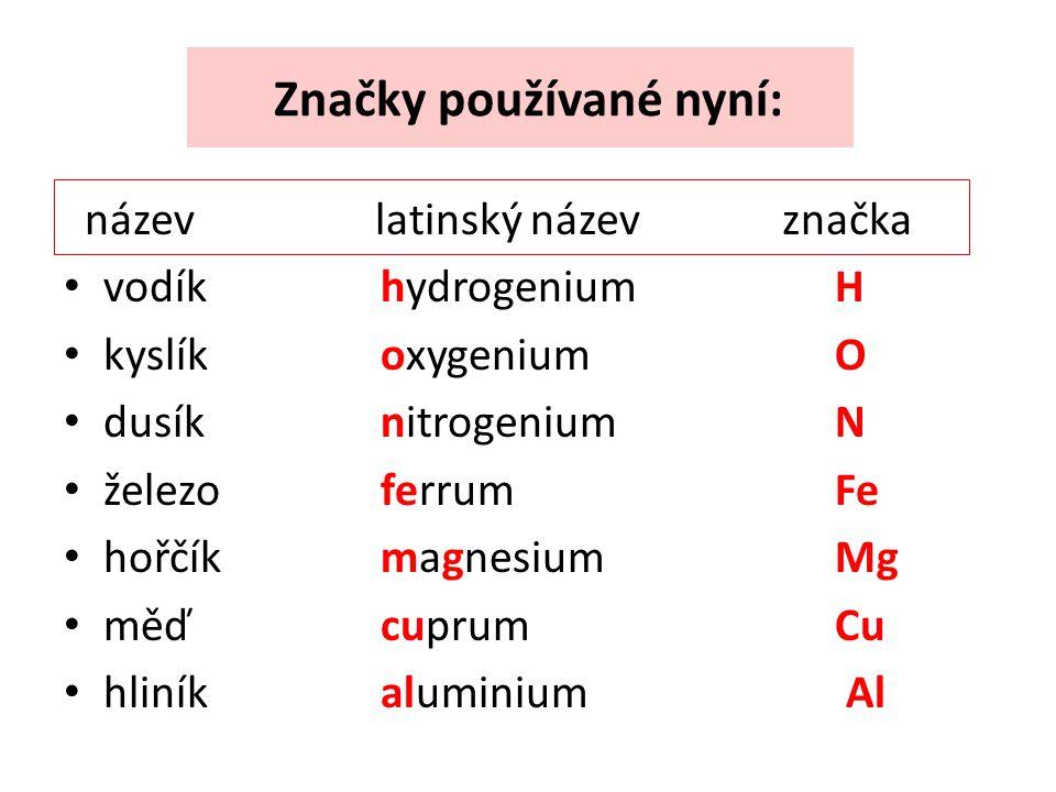 Značky používané nyní: název latinský název značka vodík hydrogenium H kyslík oxygenium O dusík nitrogenium N železo ferrum Fe hořčík magnesium Mg měď