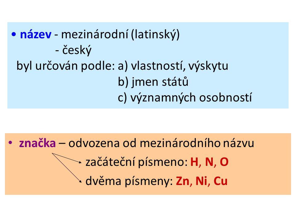název - mezinárodní (latinský) - český byl určován podle: a) vlastností, výskytu b) jmen států c) významných osobností značka – odvozena od mezinárodního názvu začáteční písmeno: H, N, O dvěma písmeny: Zn, Ni, Cu