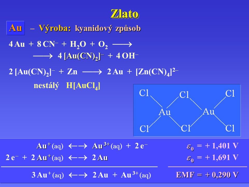 ZlatoZlato Au Výroba: kyanidový způsob Au – Výroba: kyanidový způsob.