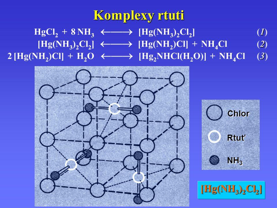 Komplexy rtuti 1 HgCl 2 + 8 NH 3  [Hg(NH 3 ) 2 Cl 2 ](1) 2 [Hg(NH 3 ) 2 Cl 2 ]  [Hg(NH 2 )Cl] + NH 4 Cl (2) 3 2 [Hg(NH 2 )Cl] + H 2 O  [Hg 2 NHCl(H 2 O)] + NH 4 Cl (3) Chlor Rtuť NH 3 [Hg(NH 3 ) 2 Cl 2 ]