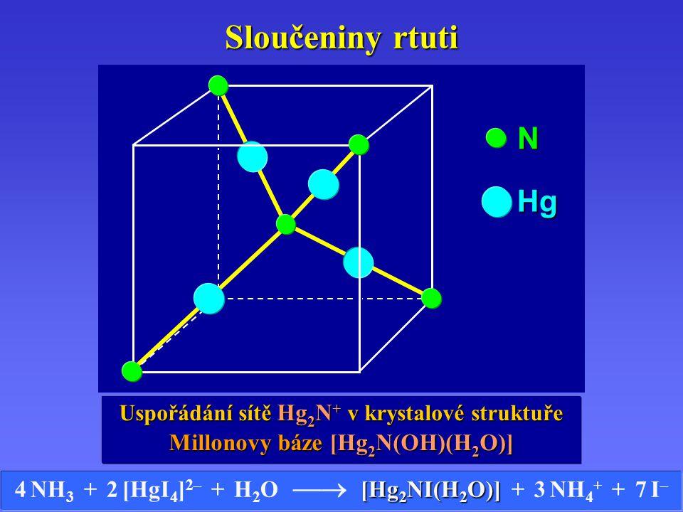 Sloučeniny rtuti [Hg 2 NI(H 2 O)] 4 NH 3 + 2 [HgI 4 ] 2– + H 2 O  [Hg 2 NI(H 2 O)] + 3 NH 4 + + 7 I – Uspořádání sítě Hg 2 N + v krystalové struktuře Millonovy báze [Hg 2 N(OH)(H 2 O)] N Hg
