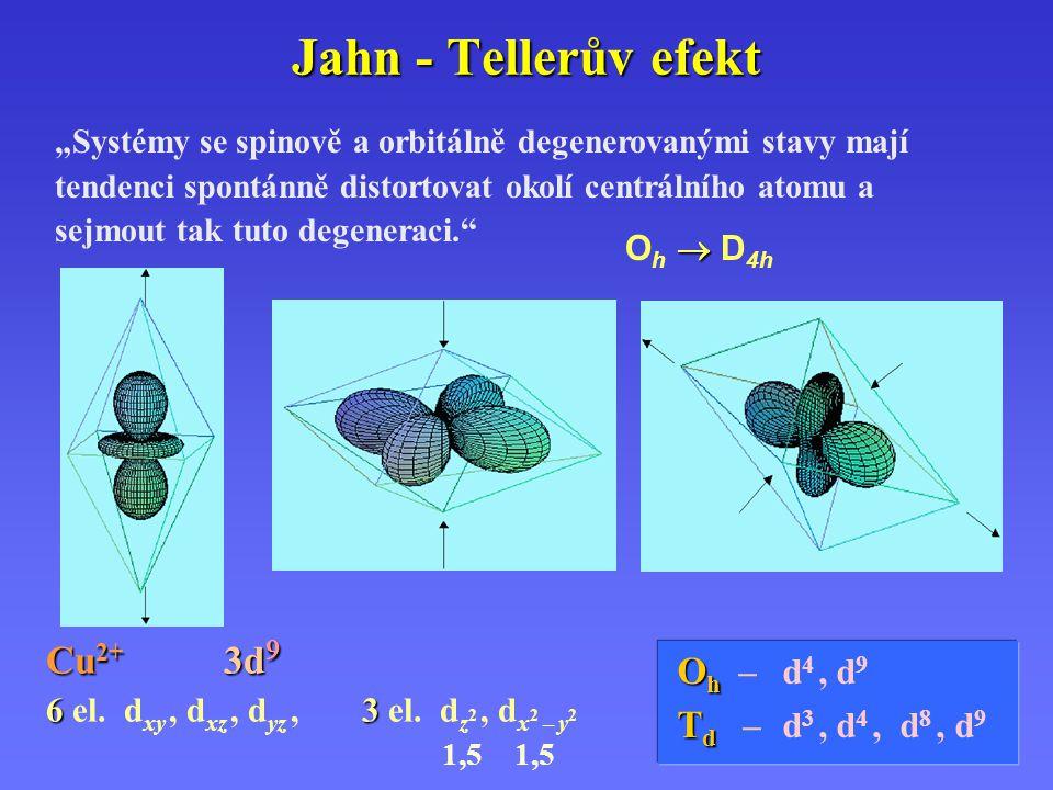 """Jahn - Tellerův efekt """"Systémy se spinově a orbitálně degenerovanými stavy mají tendenci spontánně distortovat okolí centrálního atomu a sejmout tak tuto degeneraci. Cu 2+ 3d 9 63 6 el."""
