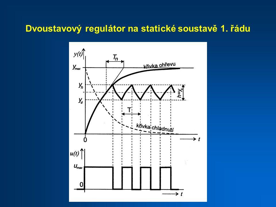 Dvoustavový regulátor na statické soustavě 1. řádu