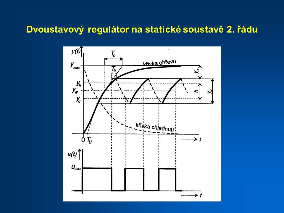 Dvoustavový regulátor na statické soustavě 2. řádu