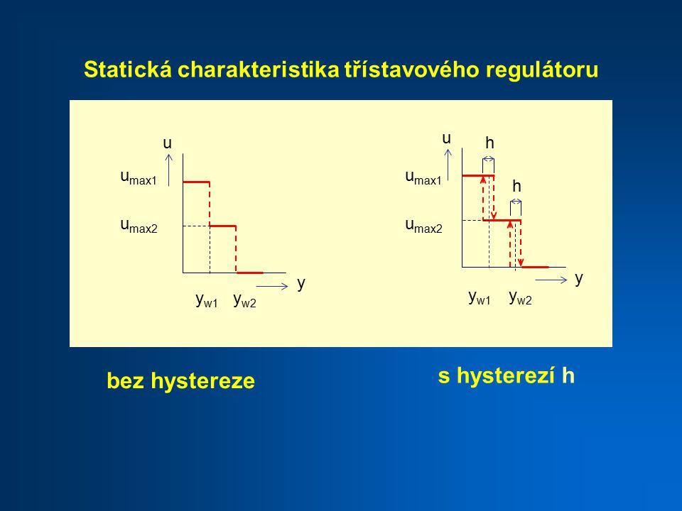 u u max1 u max2 y w1 y w2 y u u max1 u max2 h h y y w1 y w2 Statická charakteristika třístavového regulátoru bez hystereze s hysterezí h