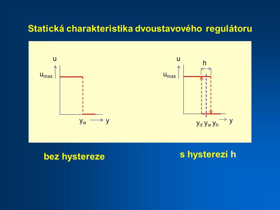 u u max yywyw u y h y d y w y h Statická charakteristika dvoustavového regulátoru bez hystereze s hysterezí h