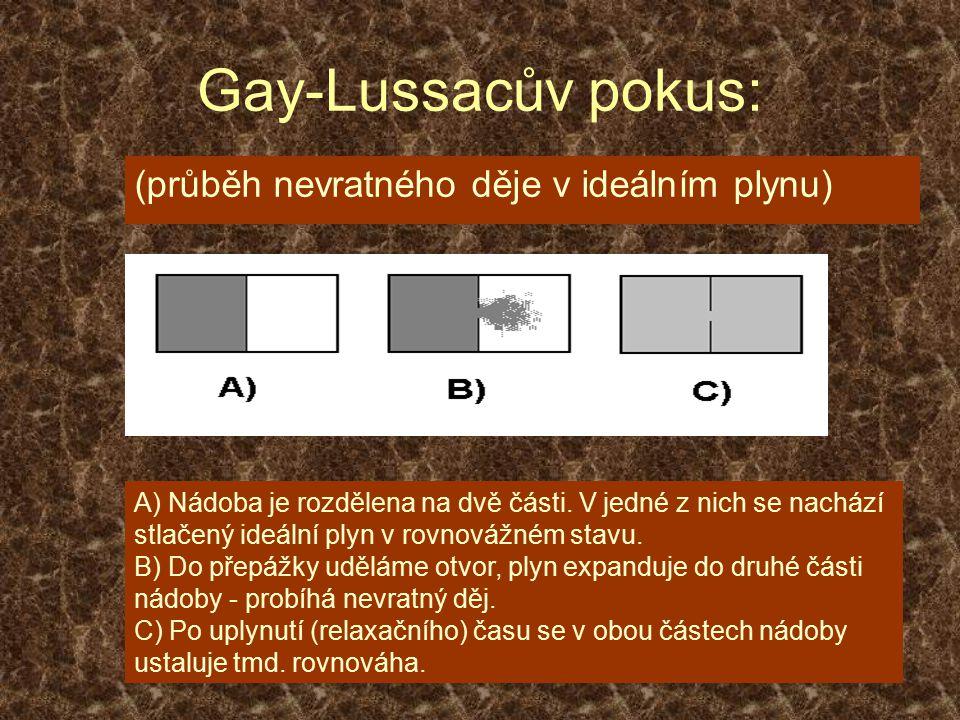 Gay-Lussacův pokus: (průběh nevratného děje v ideálním plynu) A) Nádoba je rozdělena na dvě části.