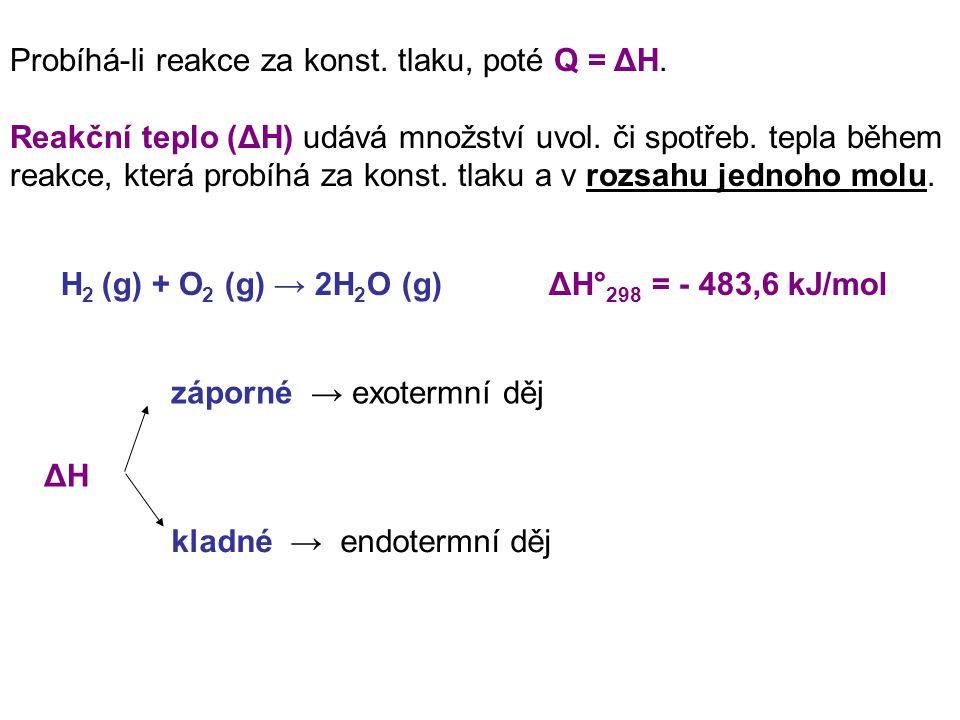 záporné → exotermní děj kladné → endotermní děj ΔHΔH Probíhá-li reakce za konst. tlaku, poté Q = ΔH. Reakční teplo (ΔH) udává množství uvol. či spotře