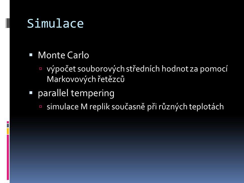 Simulace  Monte Carlo  výpočet souborových středních hodnot za pomocí Markovových řetězců  parallel tempering  simulace M replik současně při různých teplotách