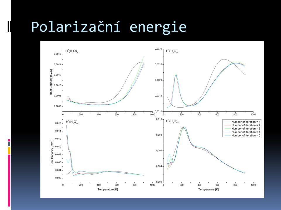 Polarizační energie