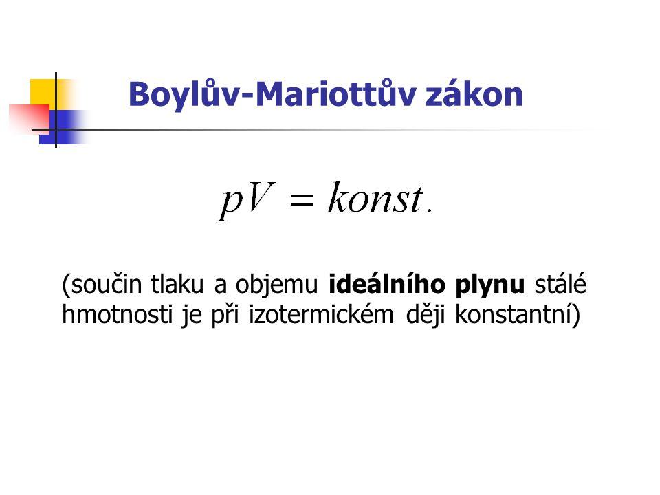 Boylův-Mariottův zákon (součin tlaku a objemu ideálního plynu stálé hmotnosti je při izotermickém ději konstantní)