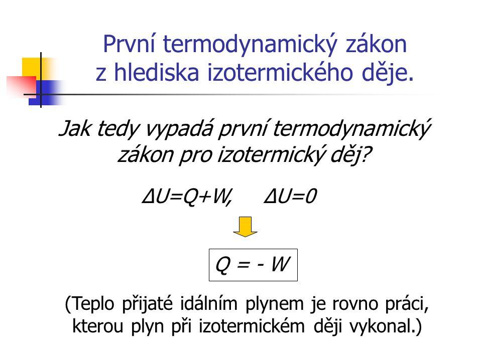 Jak tedy vypadá první termodynamický zákon pro izotermický děj? ΔU=Q+W, ΔU=0 Q = - W (Teplo přijaté idálním plynem je rovno práci, kterou plyn při izo