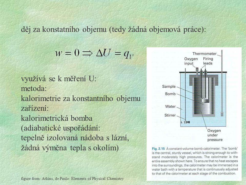 děj za konstatního objemu (tedy žádná objemová práce): využívá se k měření U: metoda: kalorimetrie za konstantního objemu zařízení: kalorimetrická bomba (adiabatické uspořádání: tepelně izolovaná nádoba s lázní, žádná výměna tepla s okolím) figure from: Atkins, de Paulo: Elements of Physical Chemistry