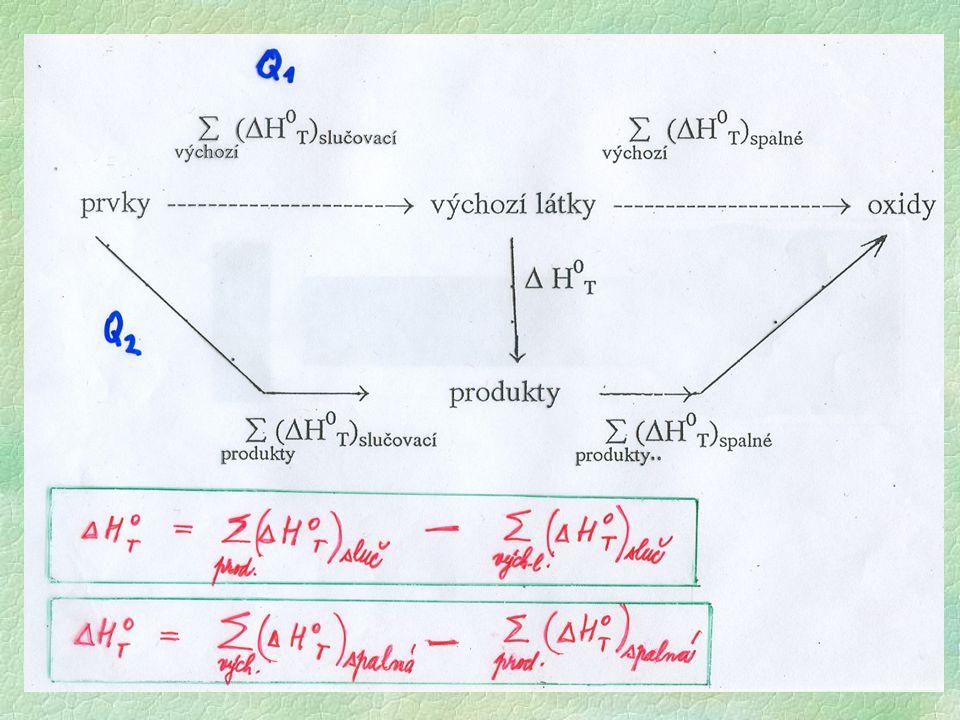Vypočítej standardní entalpii (teplo) reakce oxidace amoniaku na NO 2 a vodu (v plynném skupenství.