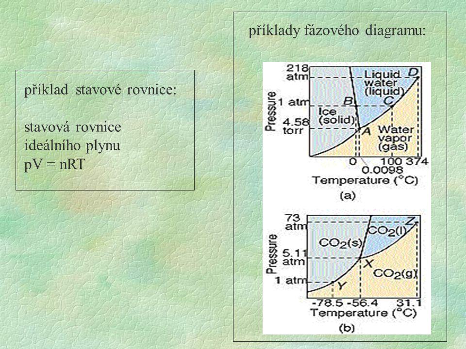 příklad stavové rovnice: stavová rovnice ideálního plynu pV = nRT příklady fázového diagramu: