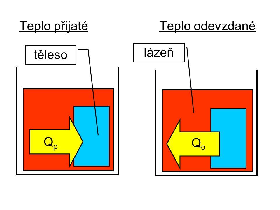 Teplo přijatéTeplo odevzdané QpQp těleso QoQo lázeň