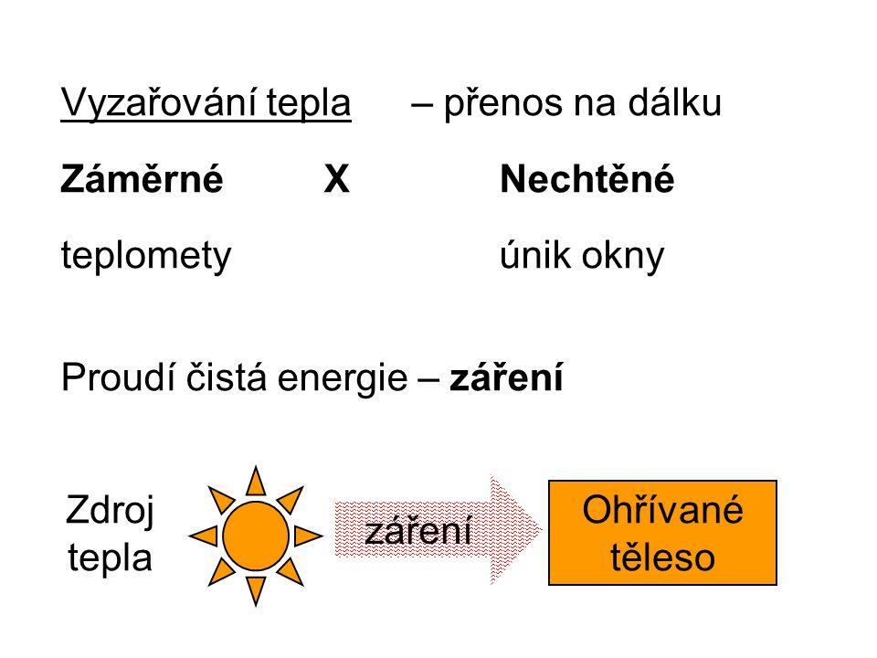 Vyzařování tepla – přenos na dálku Záměrné XNechtěné teplometyúnik okny Proudí čistá energie – záření Ohřívané těleso Zdroj tepla záření