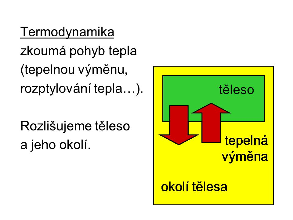 Termodynamika zkoumá pohyb tepla (tepelnou výměnu, rozptylování tepla…).