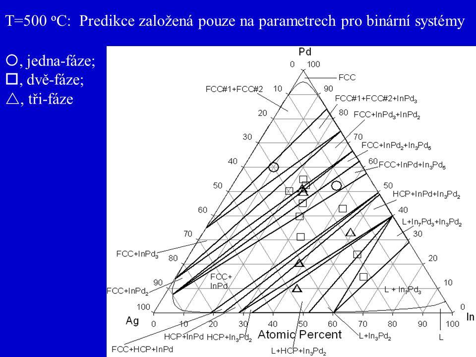T=500 o C: Predikce založená pouze na parametrech pro binární systémy , jedna-fáze; , dvě-fáze; , tři-fáze