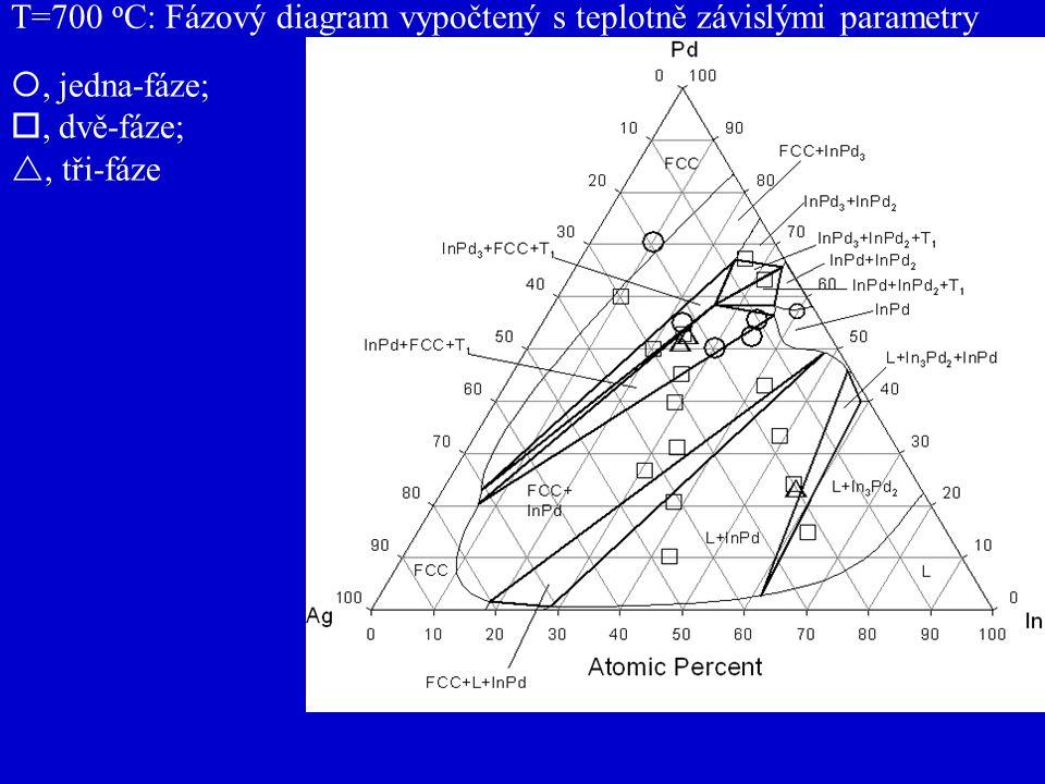 T=700 o C: Fázový diagram vypočtený s teplotně závislými parametry , jedna-fáze; , dvě-fáze; , tři-fáze