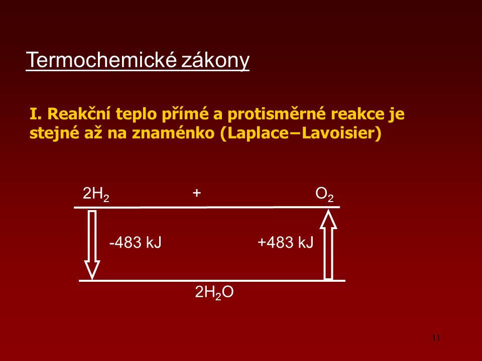 11 I. Reakční teplo přímé a protisměrné reakce je stejné až na znaménko (Laplace−Lavoisier) 2H 2 + O 2 2H 2 O -483 kJ+483 kJ Termochemické zákony