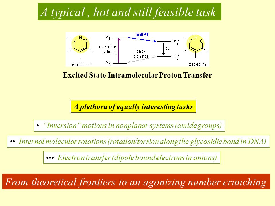 "Excited State Intramolecular Proton Transfer A typical, hot and still feasible task A plethora of equally interesting tasks ""Inversion"" motions in non"