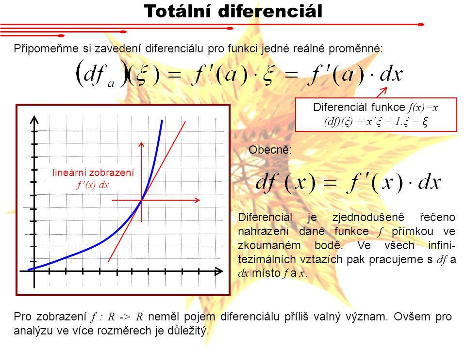 Totální diferenciál Připomeňme si zavedení diferenciálu pro funkci jedné reálné proměnné: Diferenciál funkce f(x)=x (df)(ξ) = x'ξ = 1.ξ = ξ lineární zobrazení f'(x) dx Pro zobrazení f : R -> R neměl pojem diferenciálu příliš valný význam.