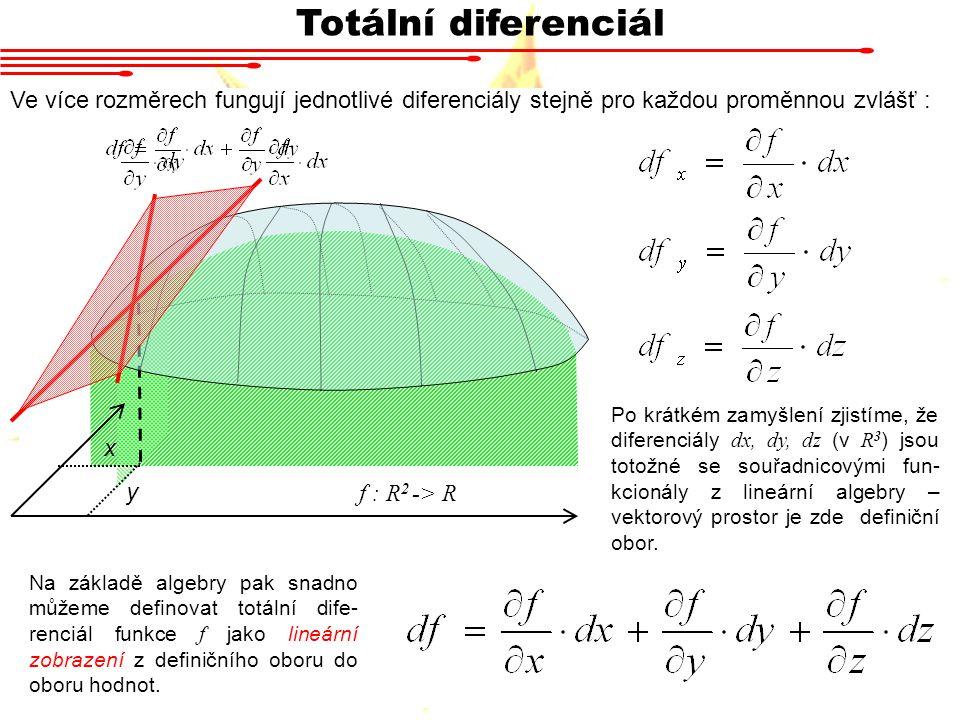 Totální diferenciál Ve více rozměrech fungují jednotlivé diferenciály stejně pro každou proměnnou zvlášť : x y Po krátkém zamyšlení zjistíme, že diferenciály dx, dy, dz (v R 3 ) jsou totožné se souřadnicovými fun- kcionály z lineární algebry – vektorový prostor je zde definiční obor.