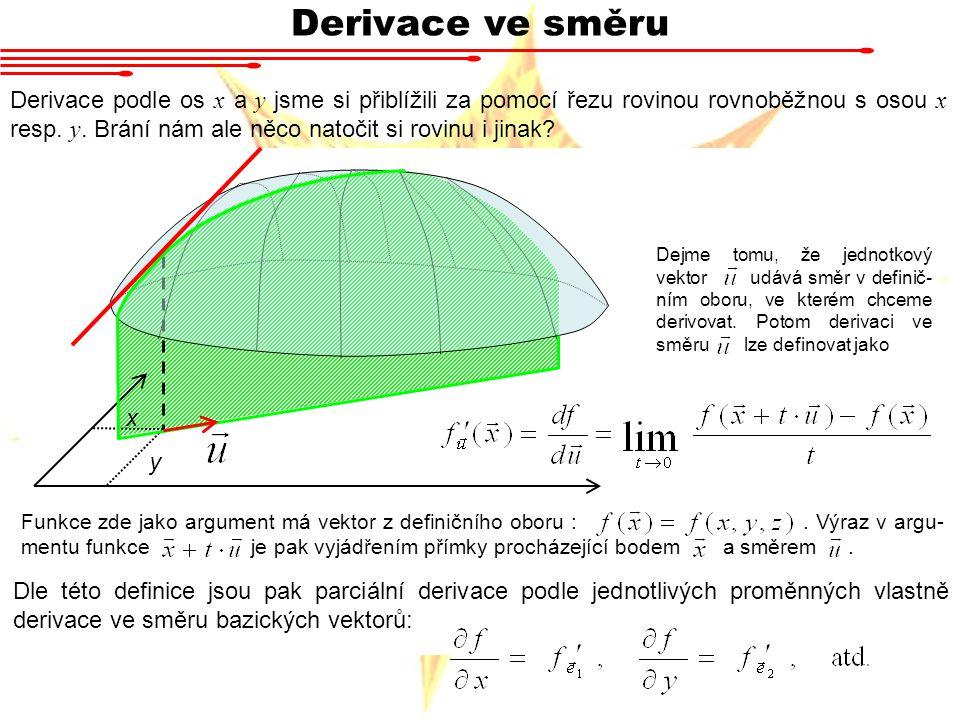 Derivace ve směru Derivace podle os x a y jsme si přiblížili za pomocí řezu rovinou rovnoběžnou s osou x resp.