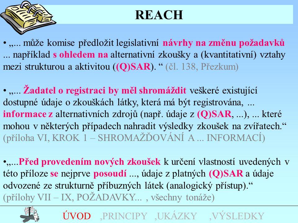 """REACH,UKÁZKY,PRINCIPYÚVOD """"... může komise předložit legislativní návrhy na změnu požadavků... například s ohledem na alternativní zkoušky a (kvantita"""