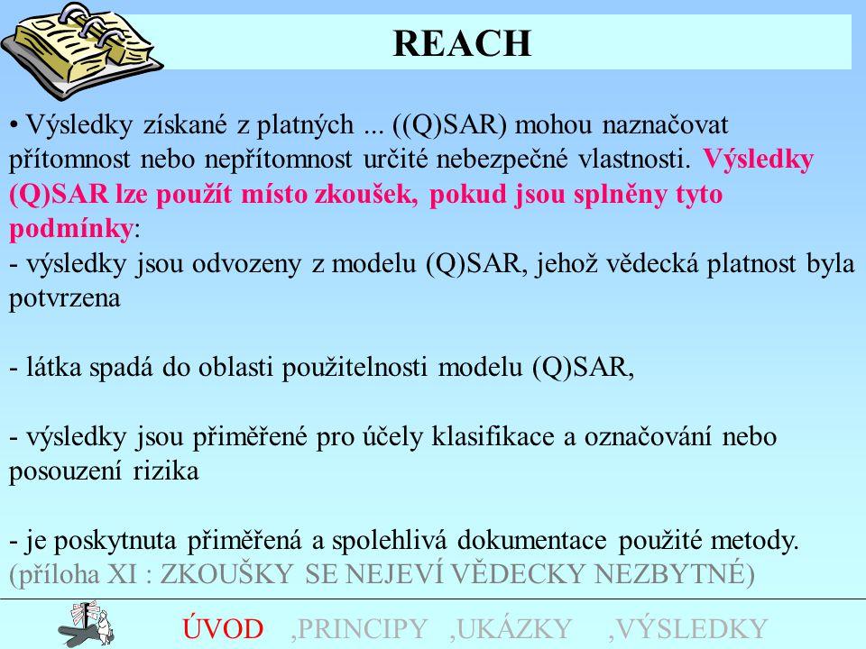 REACH,UKÁZKY,PRINCIPYÚVOD Výsledky získané z platných... ((Q)SAR) mohou naznačovat přítomnost nebo nepřítomnost určité nebezpečné vlastnosti. Výsledky