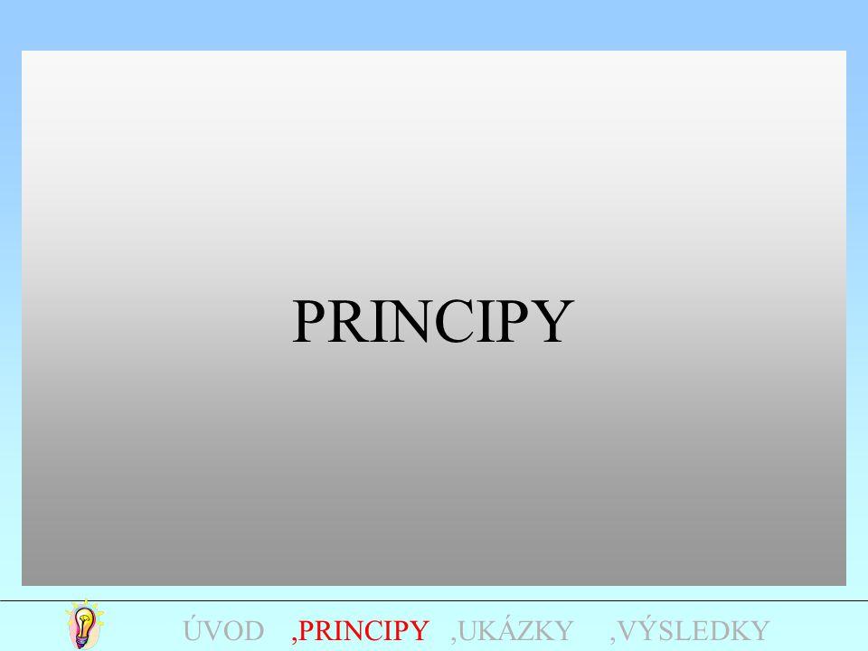 ,UKÁZKY,PRINCIPYÚVOD PRINCIPY,PRINCIPY,VÝSLEDKY