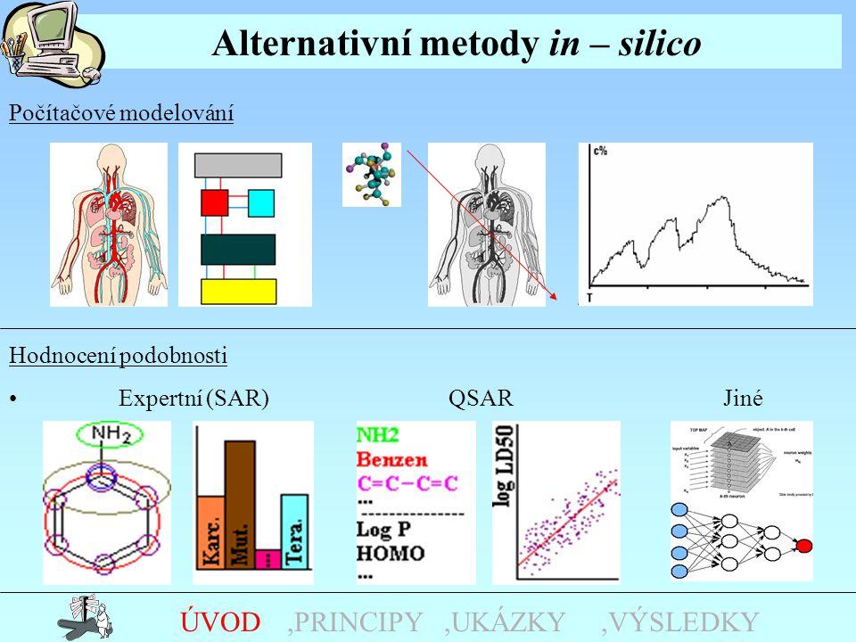 Alternativní metody in – silico Počítačové modelování Hodnocení podobnosti Expertní (SAR) QSAR Jiné,UKÁZKY,PRINCIPYÚVOD,VÝSLEDKY