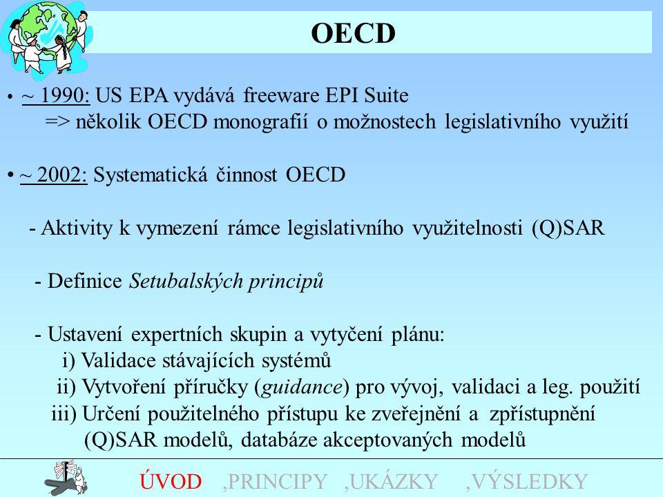 OECD,UKÁZKY,PRINCIPYÚVOD ~ 1990: US EPA vydává freeware EPI Suite => několik OECD monografií o možnostech legislativního využití ~ 2002: Systematická činnost OECD - Aktivity k vymezení rámce legislativního využitelnosti (Q)SAR - Definice Setubalských principů - Ustavení expertních skupin a vytyčení plánu: i) Validace stávajících systémů ii) Vytvoření příručky (guidance) pro vývoj, validaci a leg.