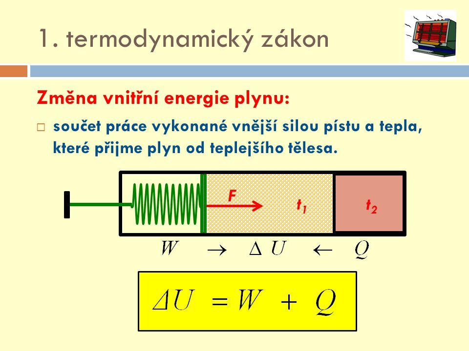1. termodynamický zákon Změna vnitřní energie plynu:  součet práce vykonané vnější silou pístu a tepla, které přijme plyn od teplejšího tělesa. F t1t