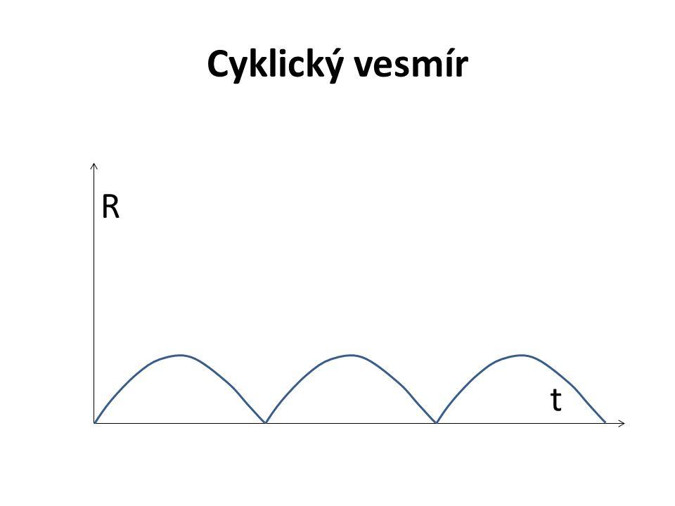 Cyklický vesmír + termodynamika R t