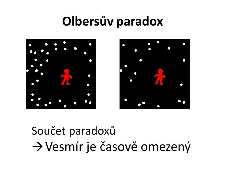 Relativistická kosmologie R t