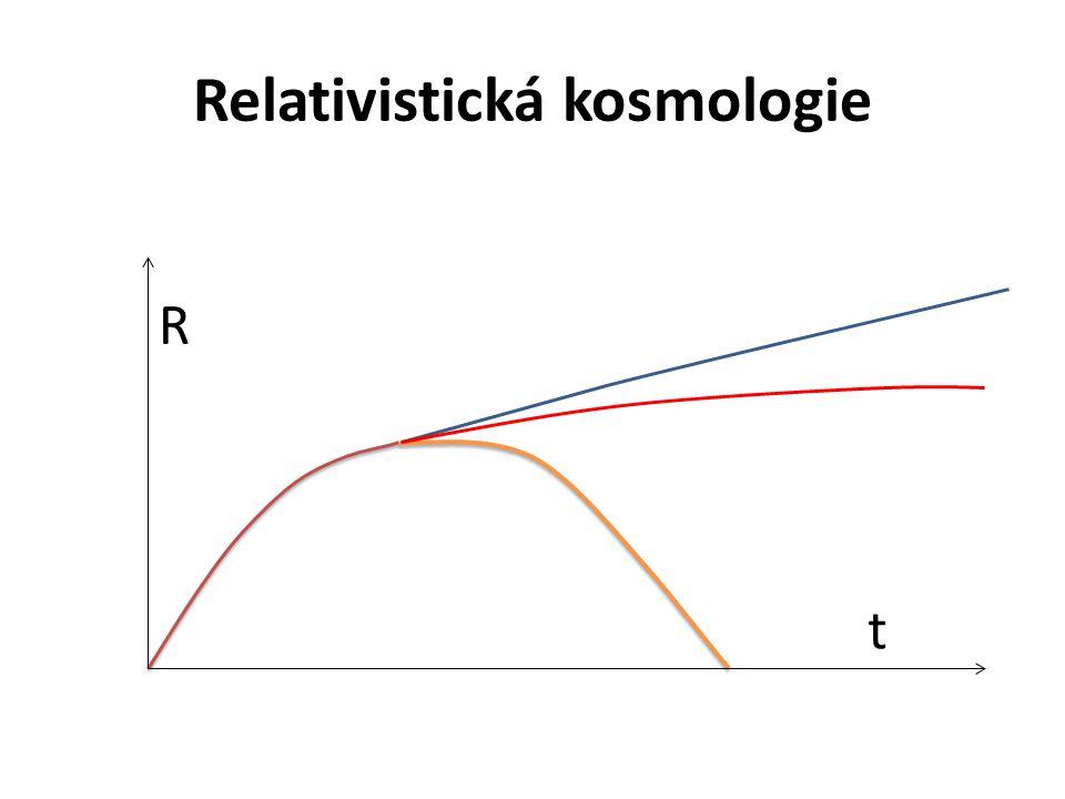 Konce vesmíru Tepelná smrt podle termodynamiky 19.