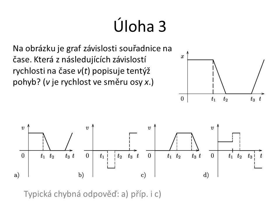 Úloha 3 Na obrázku je graf závislosti souřadnice na čase. Která z následujících závislostí rychlosti na čase v(t) popisuje tentýž pohyb? (v je rychlos