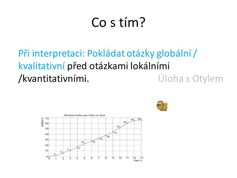 Co s tím? Při interpretaci: Pokládat otázky globální / kvalitativní před otázkami lokálními /kvantitativními. Úloha s Otylem