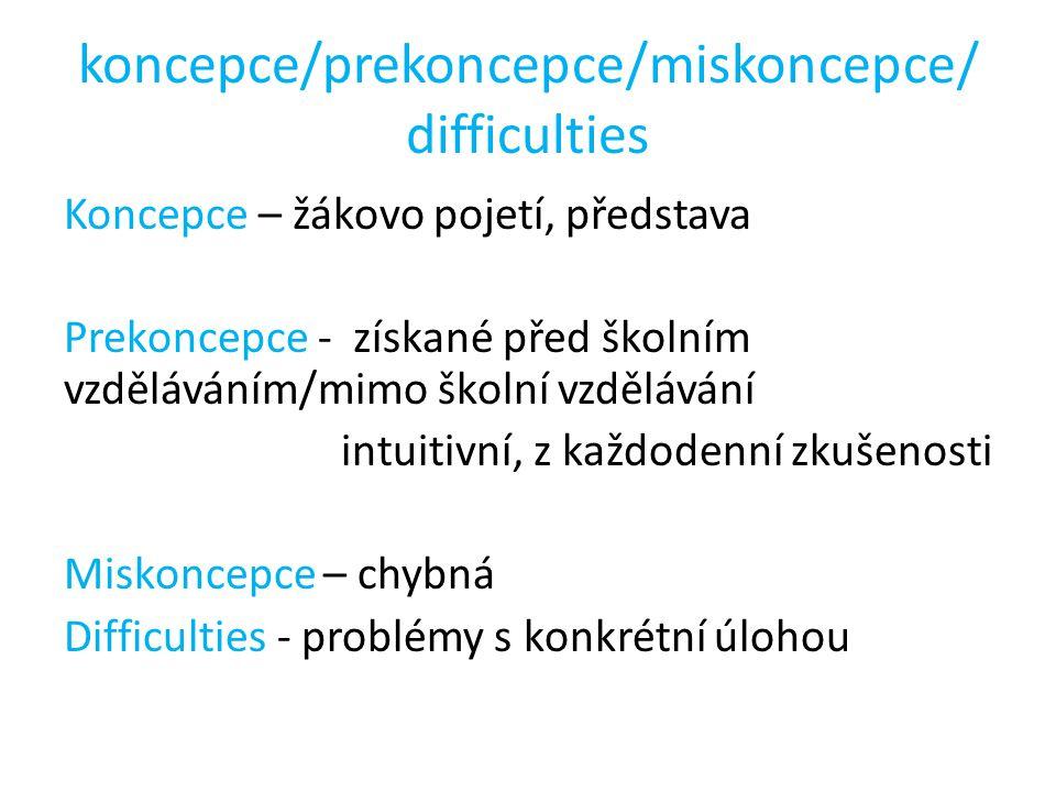 koncepce/prekoncepce/miskoncepce/ difficulties Koncepce – žákovo pojetí, představa Prekoncepce - získané před školním vzděláváním/mimo školní vzdělává