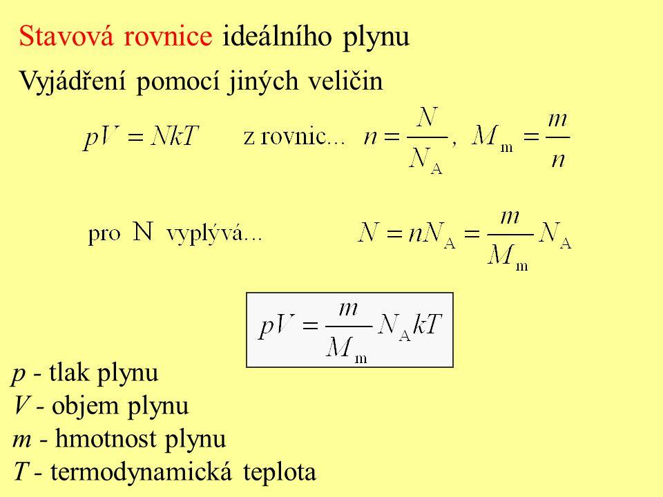 p - tlak plynu V - objem plynu m - hmotnost plynu T - termodynamická teplota Stavová rovnice ideálního plynu Vyjádření pomocí jiných veličin