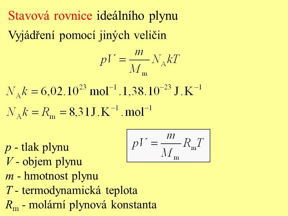 p - tlak plynu V - objem plynu m - hmotnost plynu T - termodynamická teplota R m - molární plynová konstanta Stavová rovnice ideálního plynu Vyjádření