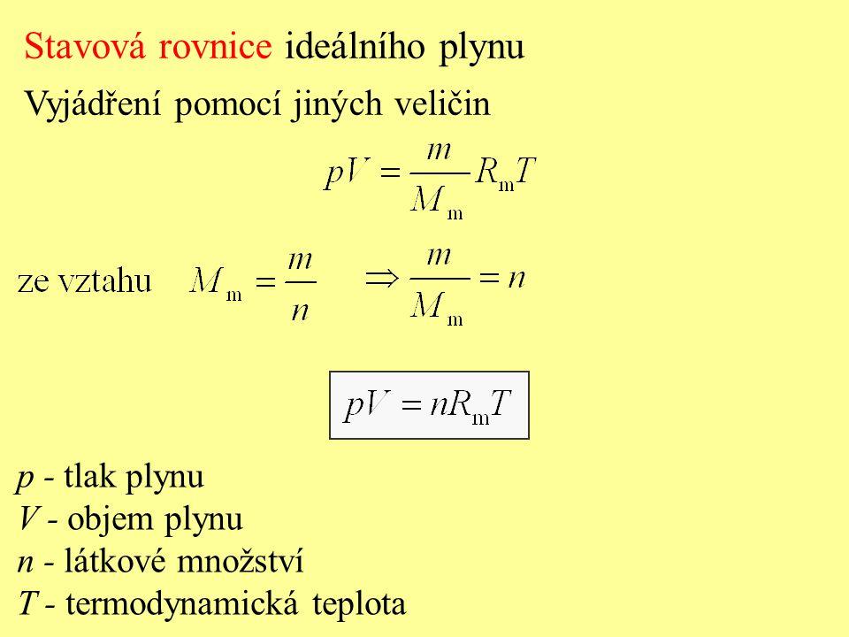 p - tlak plynu V - objem plynu n - látkové množství T - termodynamická teplota Stavová rovnice ideálního plynu Vyjádření pomocí jiných veličin