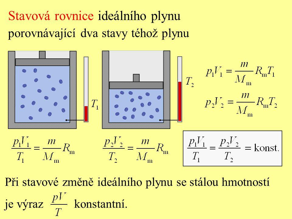 Stavová rovnice ideálního plynu porovnávající dva stavy téhož plynu Při stavové změně ideálního plynu se stálou hmotností je výraz konstantní.