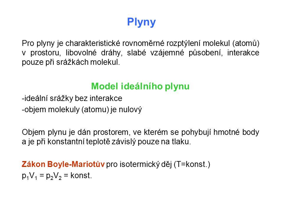 Zákon Gay-Lussacův pro isobarický děj (p=konst.) V t = V 0 (1 + .