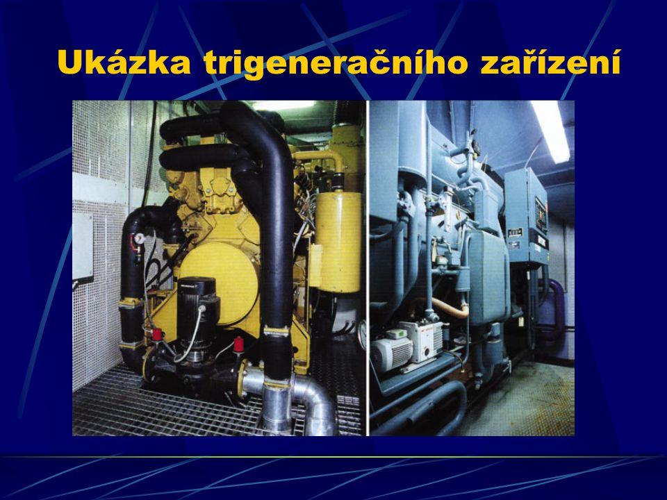 Ukázka trigeneračního zařízení